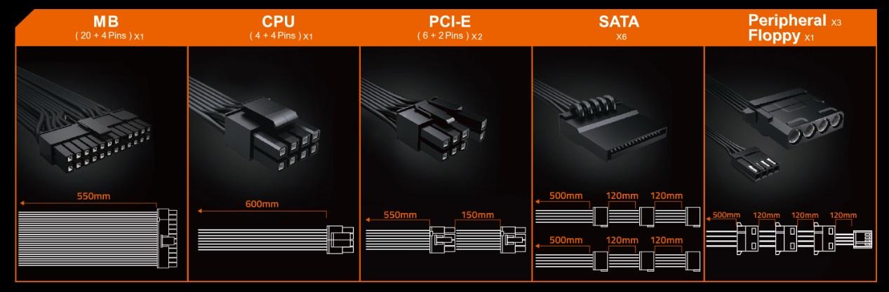 Power Supply Gigabyte P450B